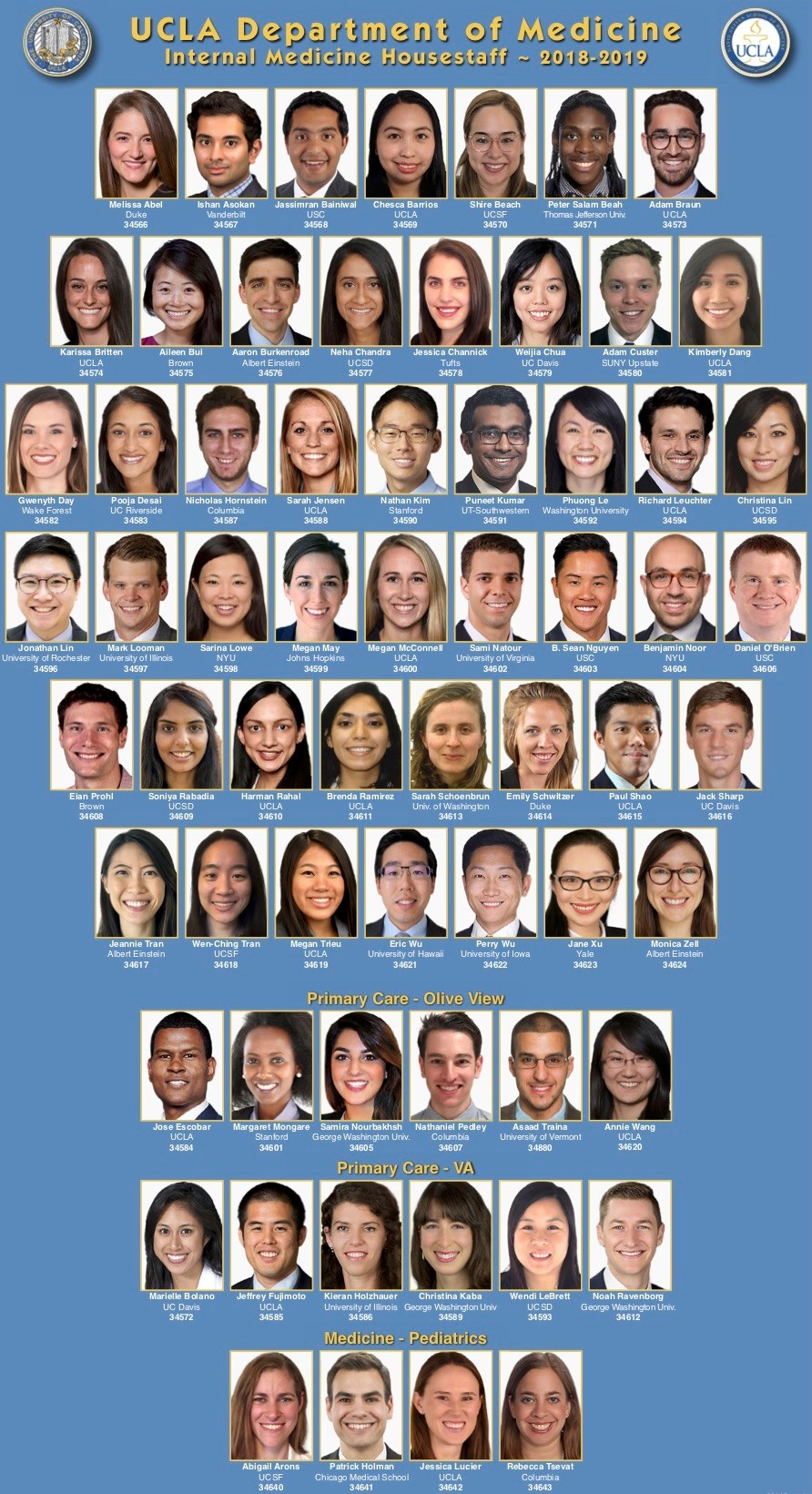 Current Residents - UCLA Internal Medicine Residency Program